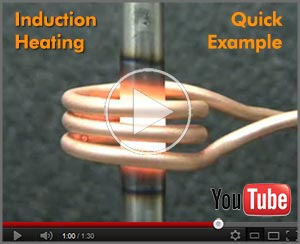 induction heating video still