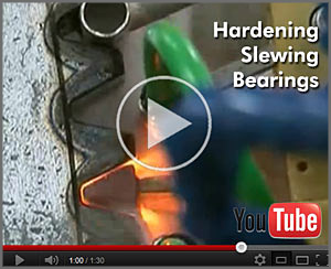 gear hardening induction process